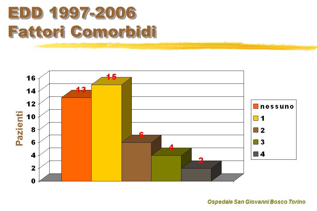 EDD 1997-2006 Fattori Comorbidi Pazienti Ospedale San Giovanni Bosco Torino