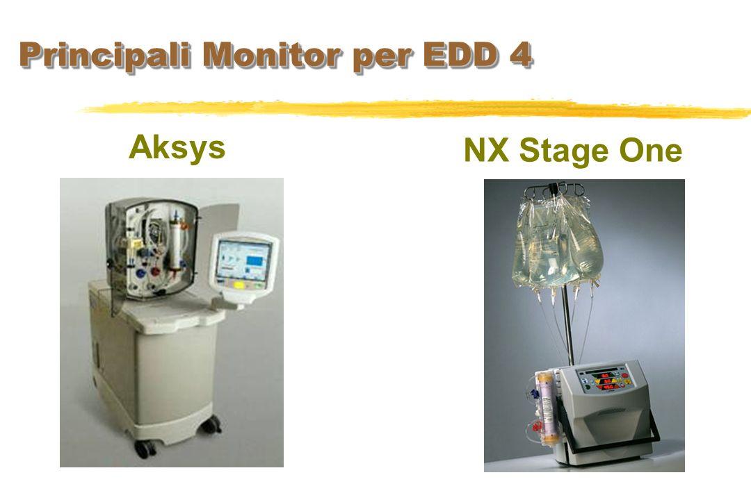Principali Monitor per EDD 4 Aksys NX Stage One