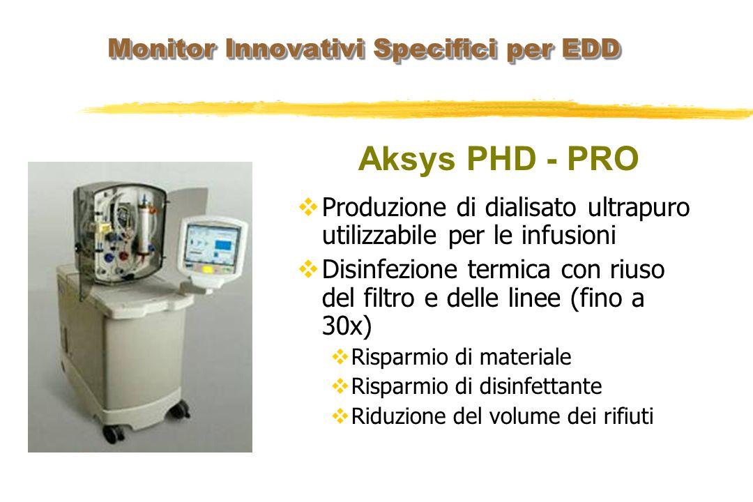 Monitor Innovativi Specifici per EDD Aksys PHD - PRO Produzione di dialisato ultrapuro utilizzabile per le infusioni Disinfezione termica con riuso de