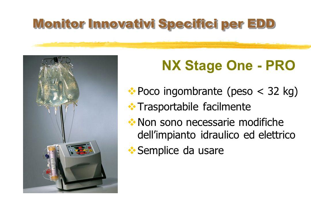 NX Stage One - PRO Poco ingombrante (peso < 32 kg) Trasportabile facilmente Non sono necessarie modifiche dellimpianto idraulico ed elettrico Semplice
