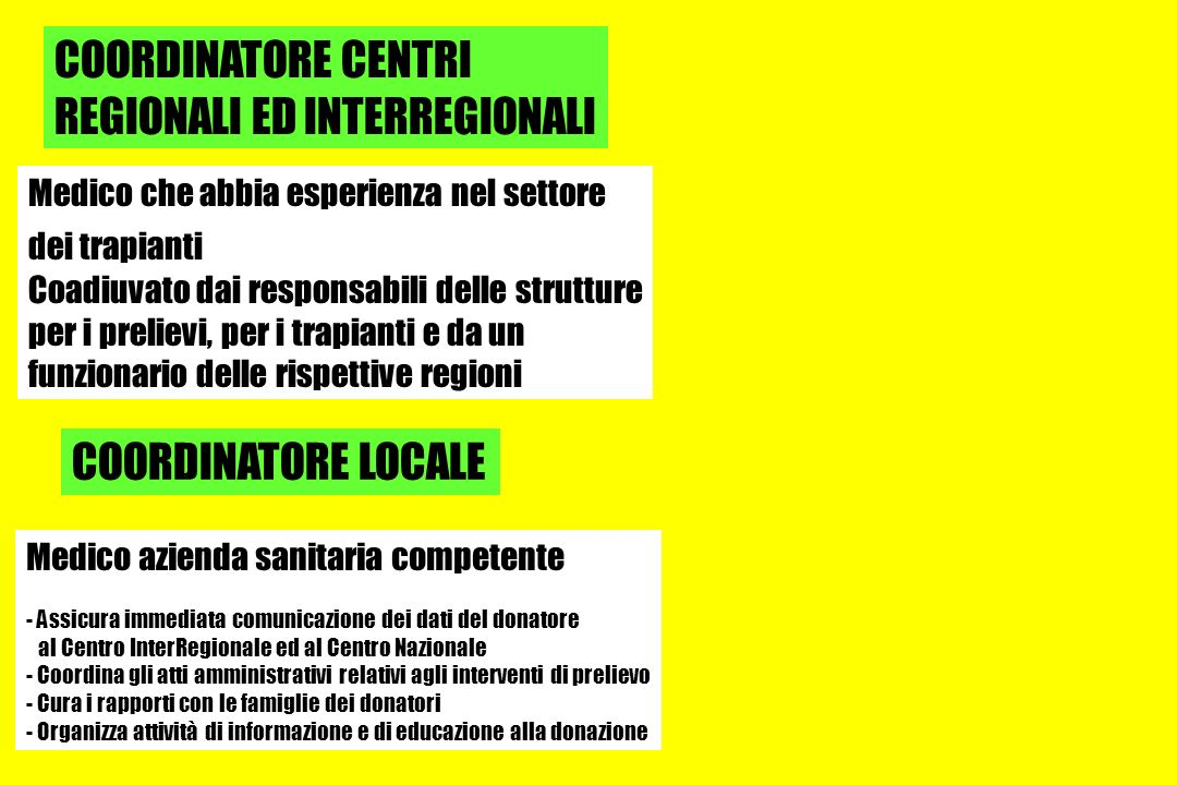 AIRT Associazione InterRegionale Trapianti NITp Nord Italian Transplant Program OCST Organizzazione Centro Sud Trapianti