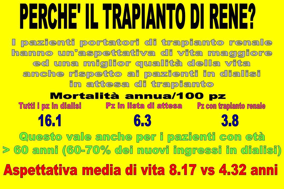 Centro Trapianti Renali A.Vercellone S.C.U Nefrologia Dialisi e Trapianto (Dir.