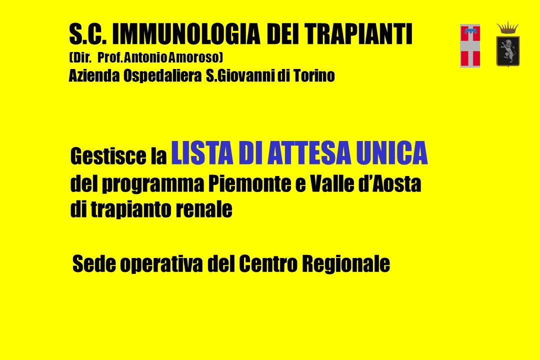 Centro di Coordinamento Regionale per il Trapianto di organi e tessuti (Dir. Prof. G. Segoloni) ORGANIZZAZIONE DEL TRAPIANTO RENALE PIEMONTE e Valle d