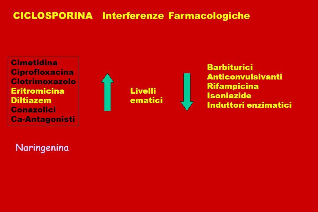 CICLOSPORINA Microemulsione (Neoral) - Maggiore biodisponibilità e stabilità ematica Effetti collaterali: NEFROTOSSICITA (anticalcineurina) Irsutismo