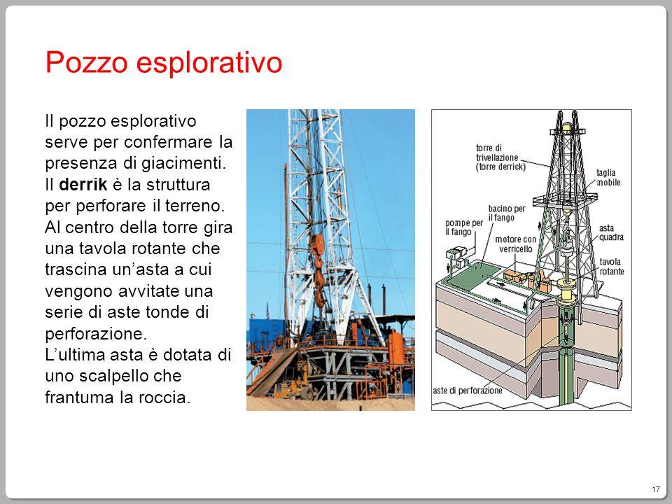 17 Pozzo esplorativo Il pozzo esplorativo serve per confermare la presenza di giacimenti. Il derrik è la struttura per perforare il terreno. Al centro