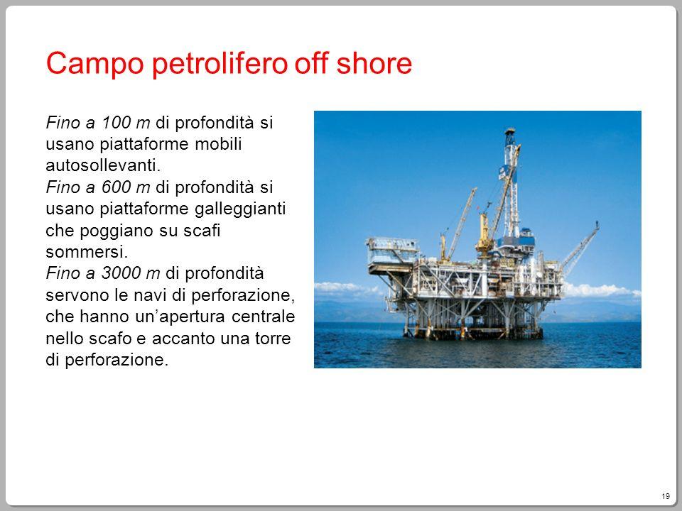 19 Campo petrolifero off shore Fino a 100 m di profondità si usano piattaforme mobili autosollevanti. Fino a 600 m di profondità si usano piattaforme