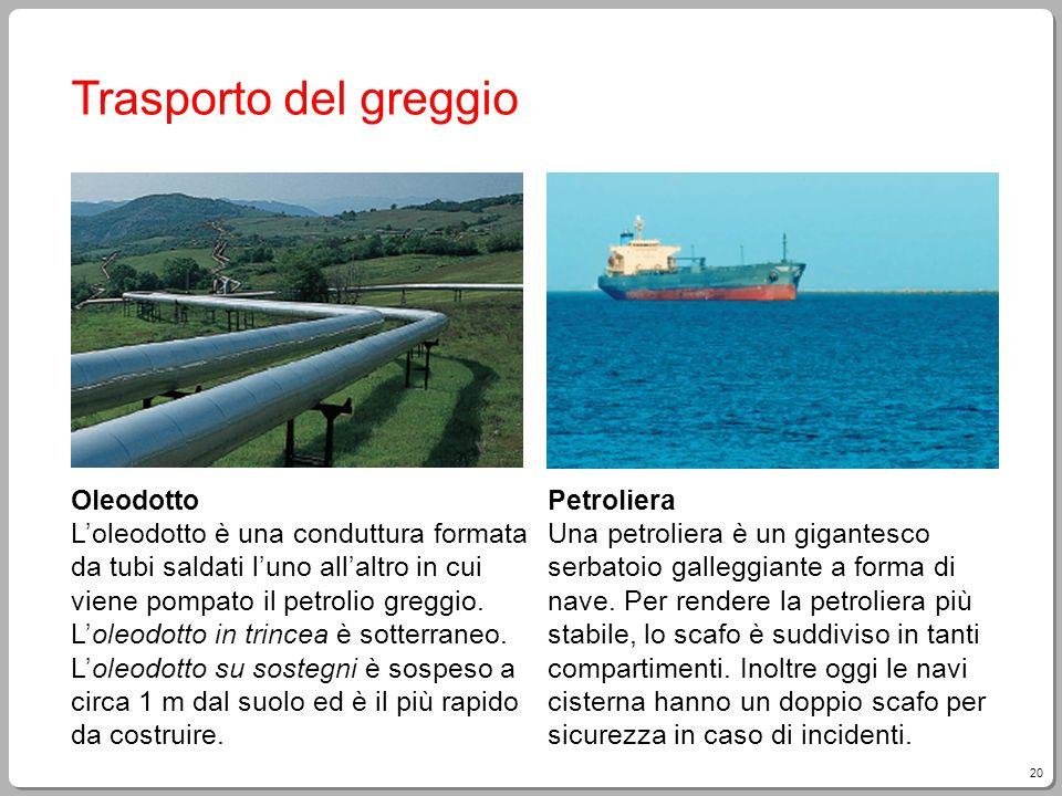 20 Trasporto del greggio Oleodotto Loleodotto è una conduttura formata da tubi saldati luno allaltro in cui viene pompato il petrolio greggio. Loleodo
