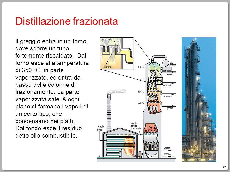 22 Distillazione frazionata Il greggio entra in un forno, dove scorre un tubo fortemente riscaldato. Dal forno esce alla temperatura di 350 ºC, in par