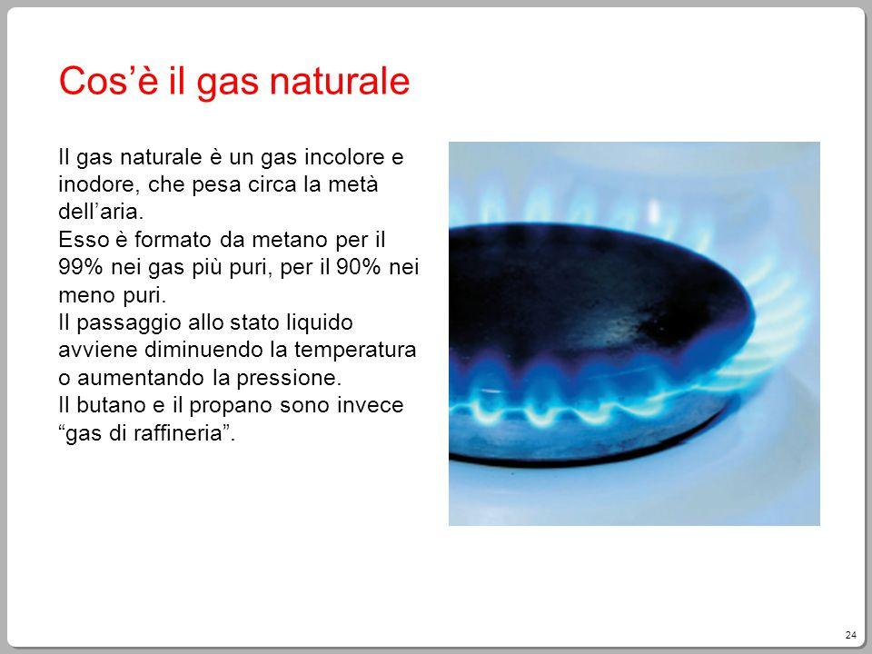 24 Cosè il gas naturale Il gas naturale è un gas incolore e inodore, che pesa circa la metà dellaria. Esso è formato da metano per il 99% nei gas più