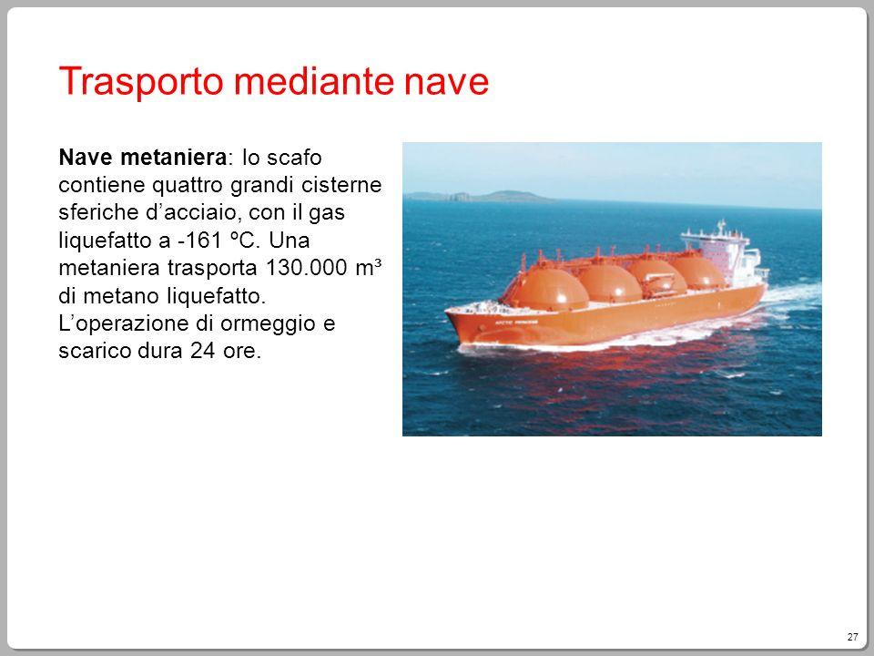 27 Trasporto mediante nave Nave metaniera: lo scafo contiene quattro grandi cisterne sferiche dacciaio, con il gas liquefatto a -161 ºC. Una metaniera