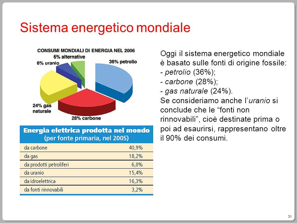 31 Sistema energetico mondiale Oggi il sistema energetico mondiale è basato sulle fonti di origine fossile: - petrolio (36%); - carbone (28%); - gas n