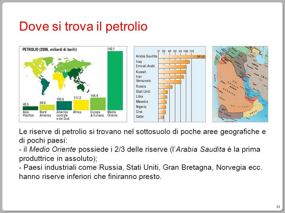 33 Dove si trova il petrolio Le riserve di petrolio si trovano nel sottosuolo di poche aree geografiche e di pochi paesi: - il Medio Oriente possiede