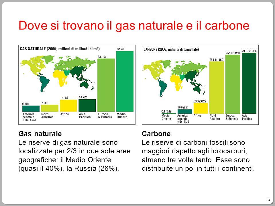 34 Dove si trovano il gas naturale e il carbone Gas naturale Le riserve di gas naturale sono localizzate per 2/3 in due sole aree geografiche: il Medi