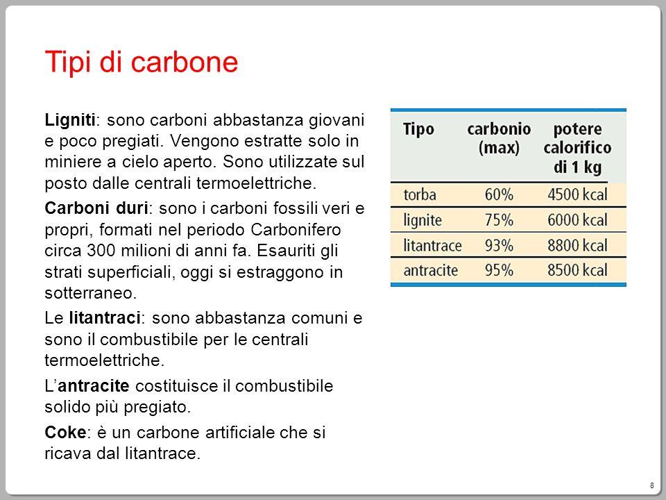 8 Tipi di carbone Ligniti: sono carboni abbastanza giovani e poco pregiati. Vengono estratte solo in miniere a cielo aperto. Sono utilizzate sul posto