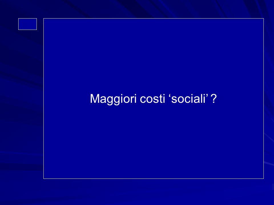 Maggiori costi sociali ?