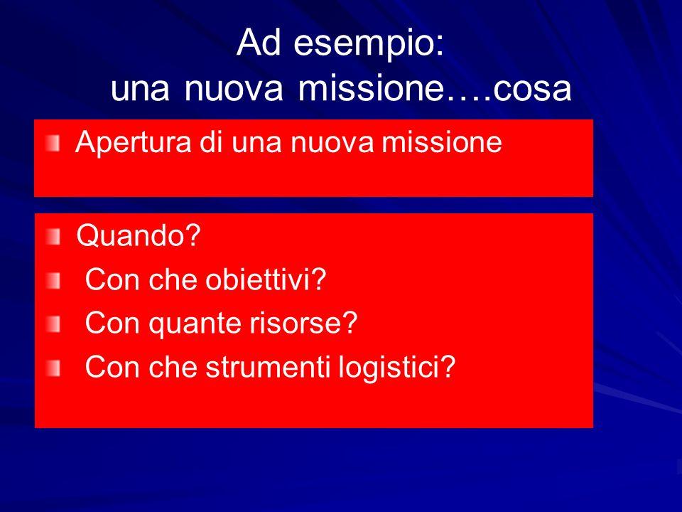 Ad esempio: una nuova missione….cosa Apertura di una nuova missione Quando? Con che obiettivi? Con quante risorse? Con che strumenti logistici?