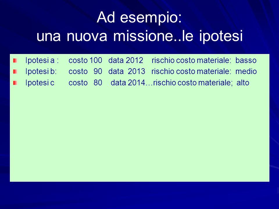 Ad esempio: una nuova missione..le ipotesi Ipotesi a :costo 100 data 2012 rischio costo materiale: basso Ipotesi b:costo 90 data 2013 rischio costo ma