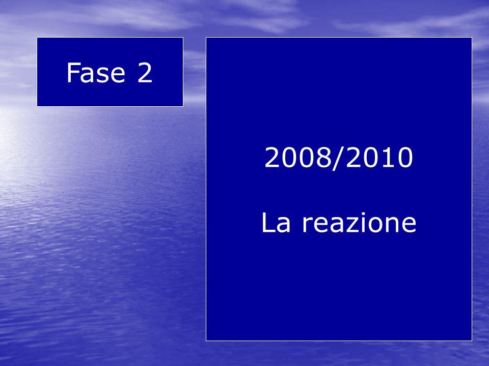 Fase 2 Prima di tutto sopravvivere Tassi a zero, interventi pubblici mai visti e salvataggi per evitare il collasso.
