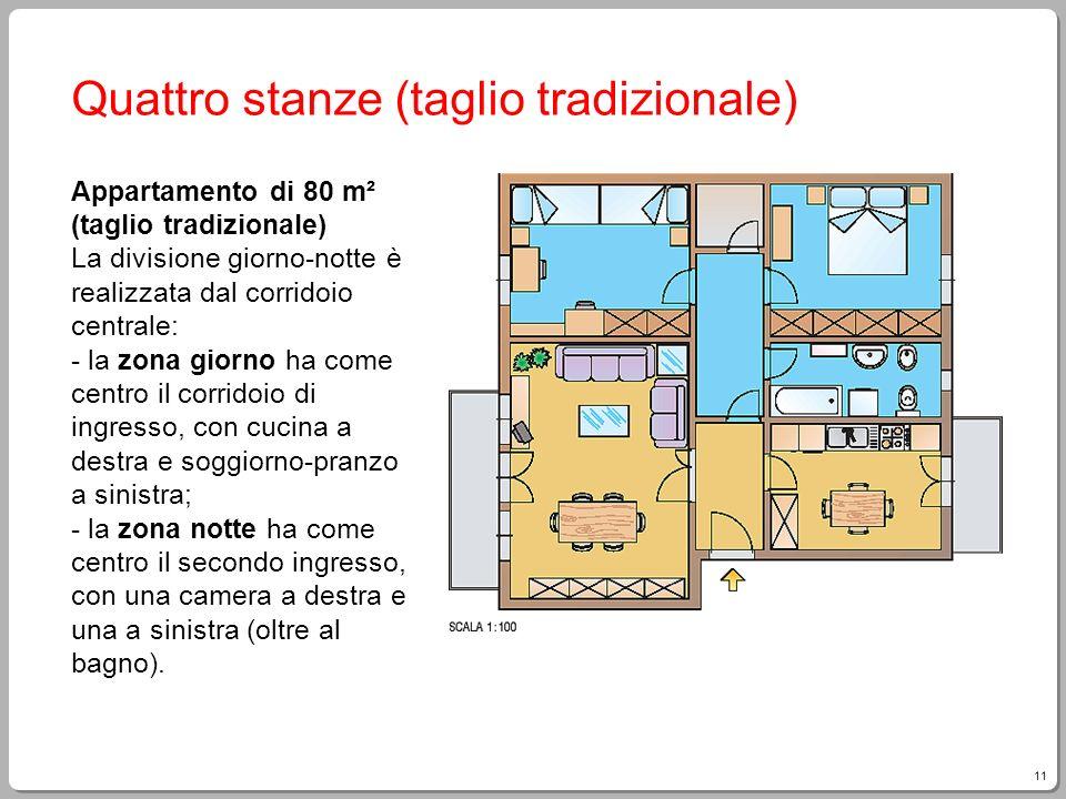 11 Quattro stanze (taglio tradizionale) Appartamento di 80 m² (taglio tradizionale) La divisione giorno-notte è realizzata dal corridoio centrale: - l