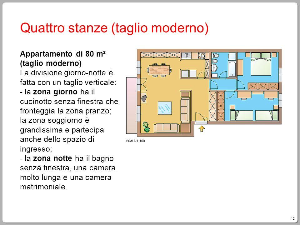 12 Quattro stanze (taglio moderno) Appartamento di 80 m² (taglio moderno) La divisione giorno-notte è fatta con un taglio verticale: - la zona giorno