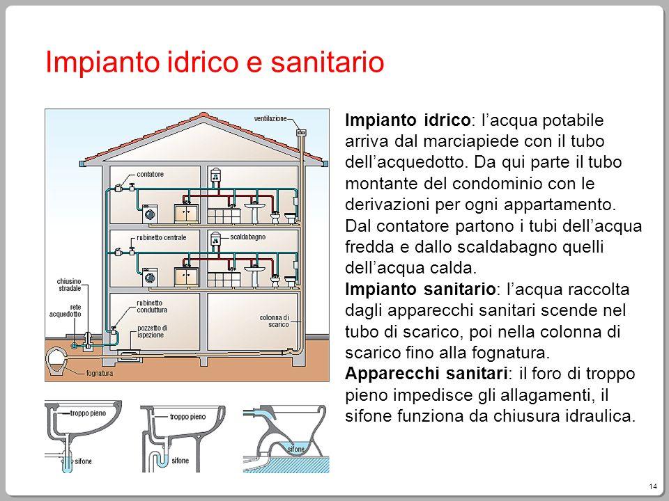 14 Impianto idrico e sanitario Impianto idrico: lacqua potabile arriva dal marciapiede con il tubo dellacquedotto. Da qui parte il tubo montante del c