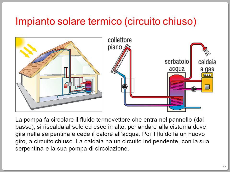 17 Impianto solare termico (circuito chiuso) La pompa fa circolare il fluido termovettore che entra nel pannello (dal basso), si riscalda al sole ed e