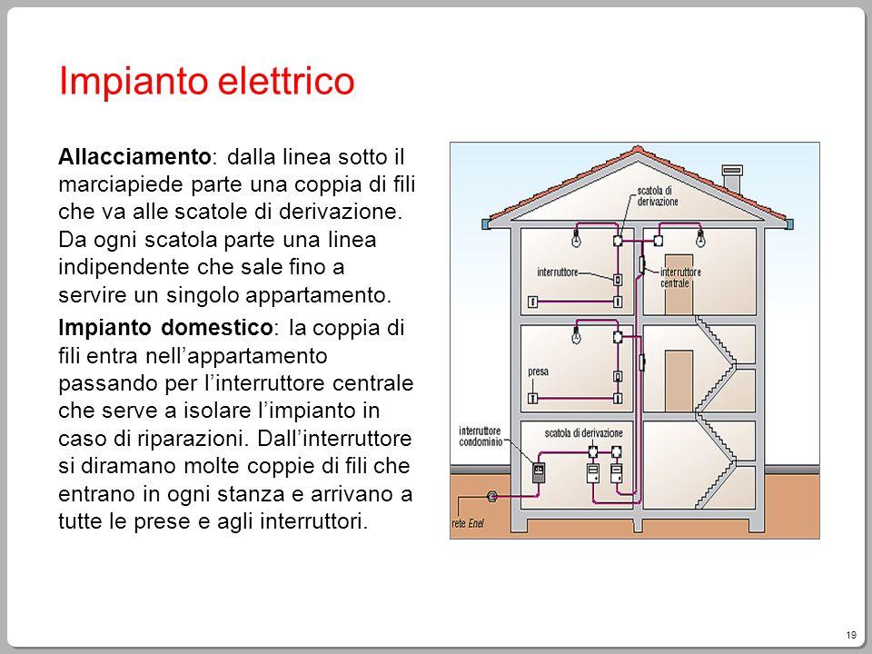 19 Impianto elettrico Allacciamento: dalla linea sotto il marciapiede parte una coppia di fili che va alle scatole di derivazione. Da ogni scatola par