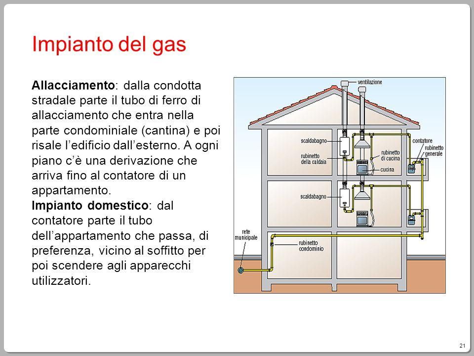 21 Impianto del gas Allacciamento: dalla condotta stradale parte il tubo di ferro di allacciamento che entra nella parte condominiale (cantina) e poi
