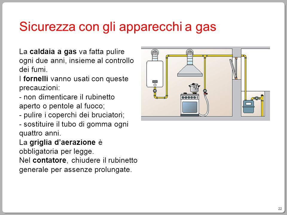 22 Sicurezza con gli apparecchi a gas La caldaia a gas va fatta pulire ogni due anni, insieme al controllo dei fumi. I fornelli vanno usati con queste