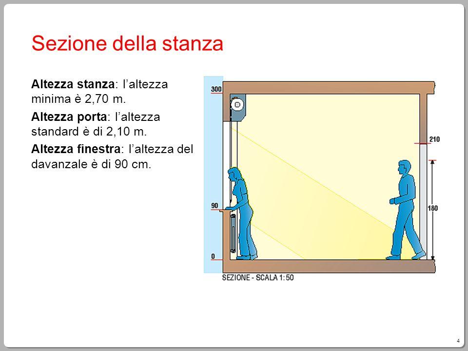 4 Sezione della stanza Altezza stanza: laltezza minima è 2,70 m. Altezza porta: laltezza standard è di 2,10 m. Altezza finestra: laltezza del davanzal