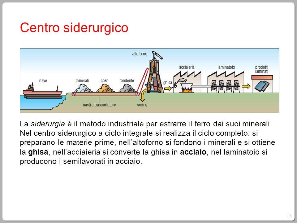 11 Centro siderurgico La siderurgia è il metodo industriale per estrarre il ferro dai suoi minerali. Nel centro siderurgico a ciclo integrale si reali