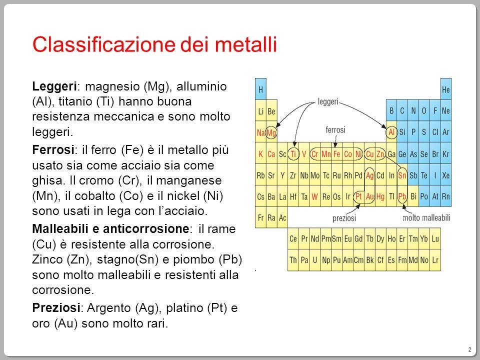 23 Metallurgia del rame Il rame si ricava da numerosi minerali, uno dei più importanti è la calcocìte.