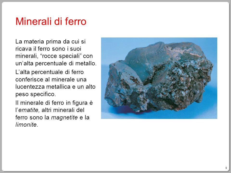 20 Metallurgia dellalluminio Lalluminio si ricava da un minerale detto bauxite, di aspetto terroso e colore rosso mattone.