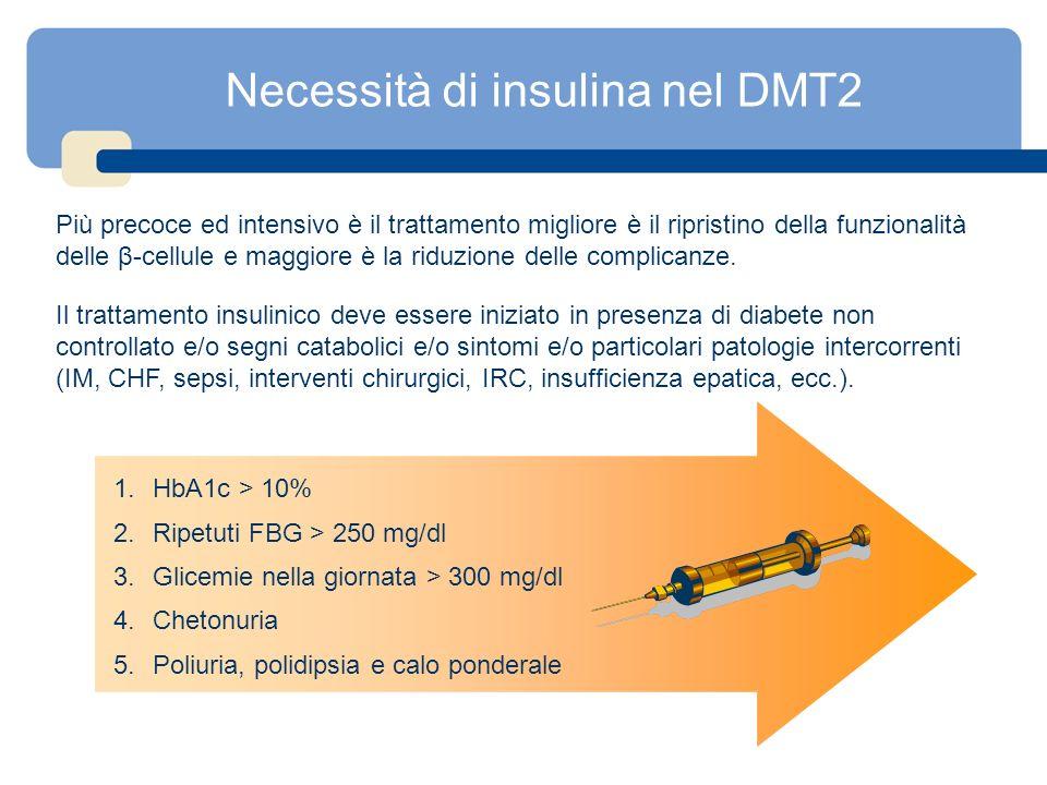 Necessità di insulina nel DMT2 Più precoce ed intensivo è il trattamento migliore è il ripristino della funzionalità delle β-cellule e maggiore è la r