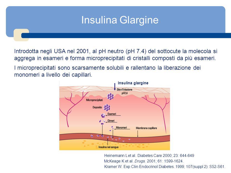 Insulina Glargine Introdotta negli USA nel 2001, al pH neutro (pH 7.4) del sottocute la molecola si aggrega in esameri e forma microprecipitati di cri