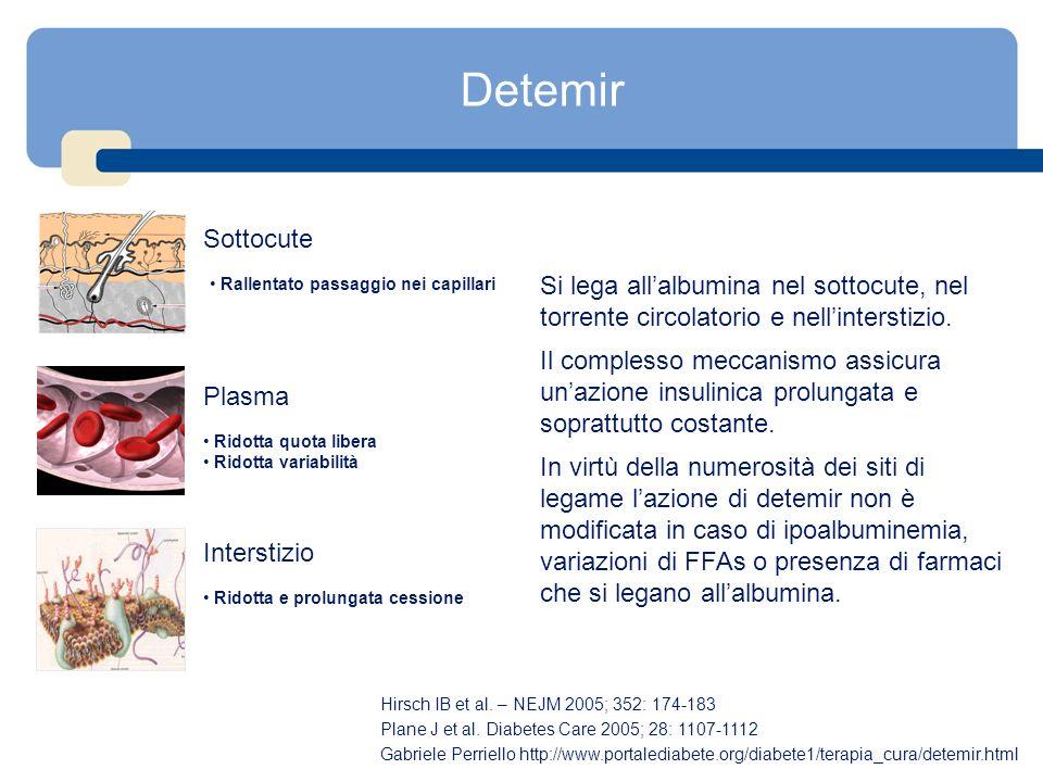 Detemir Si lega allalbumina nel sottocute, nel torrente circolatorio e nellinterstizio. Il complesso meccanismo assicura unazione insulinica prolungat