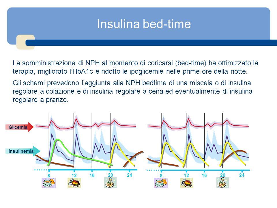 Insulina bed-time La somministrazione di NPH al momento di coricarsi (bed-time) ha ottimizzato la terapia, migliorato lHbA1c e ridotto le ipoglicemie