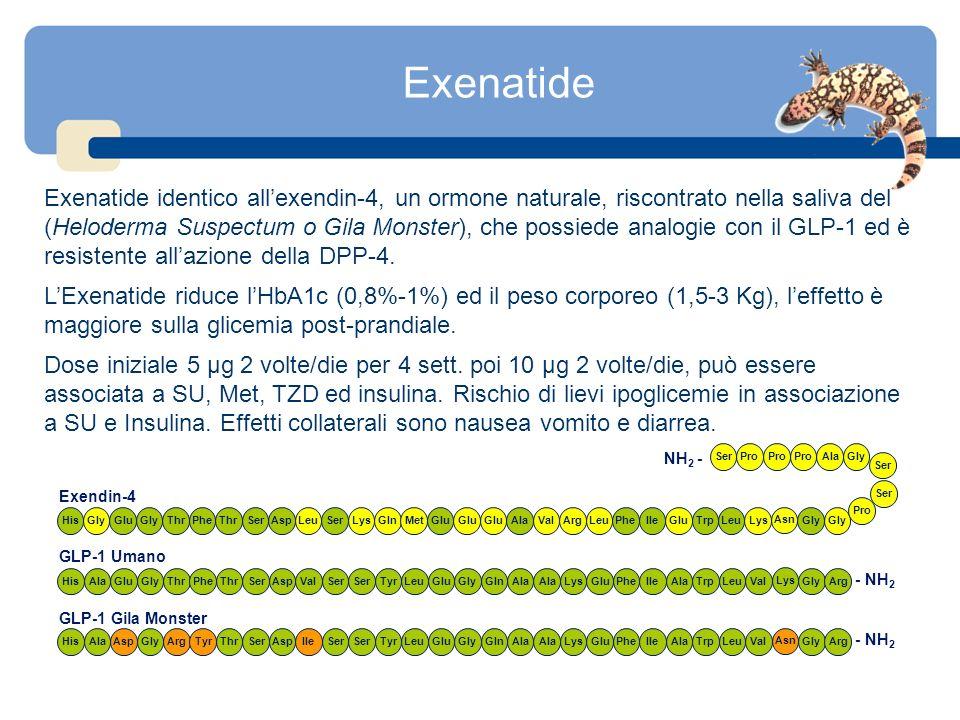 Exenatide Exenatide identico allexendin-4, un ormone naturale, riscontrato nella saliva del (Heloderma Suspectum o Gila Monster), che possiede analogi