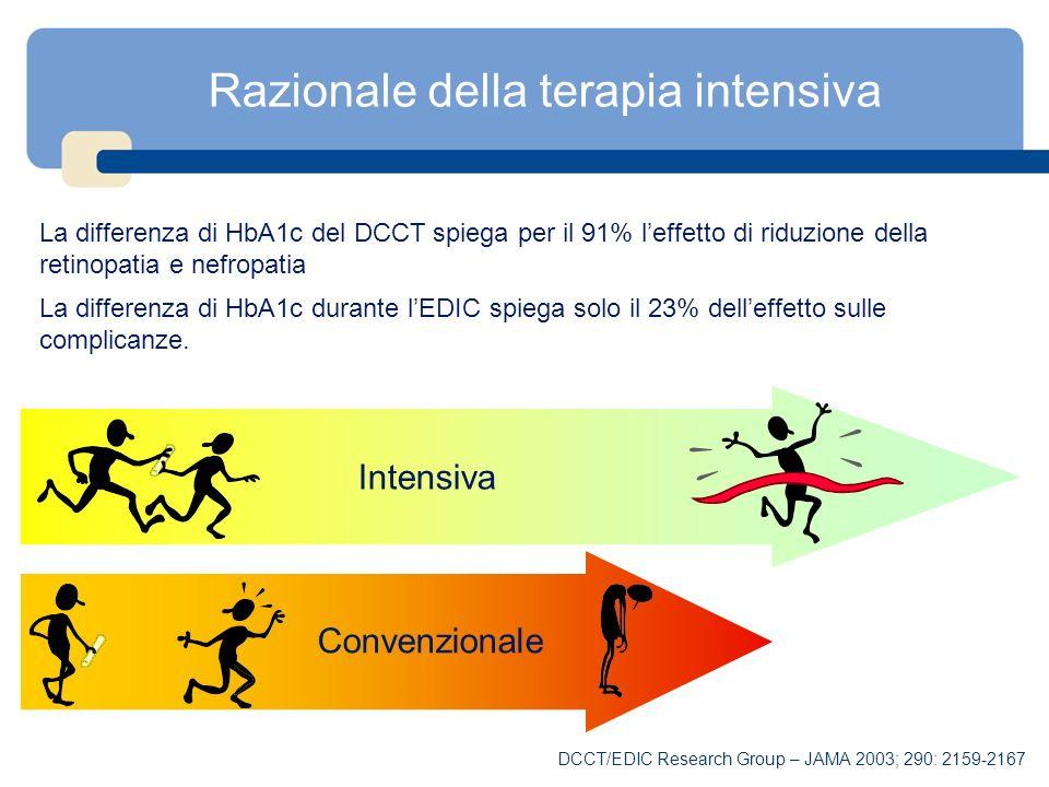 Razionale della terapia intensiva La differenza di HbA1c del DCCT spiega per il 91% leffetto di riduzione della retinopatia e nefropatia La differenza