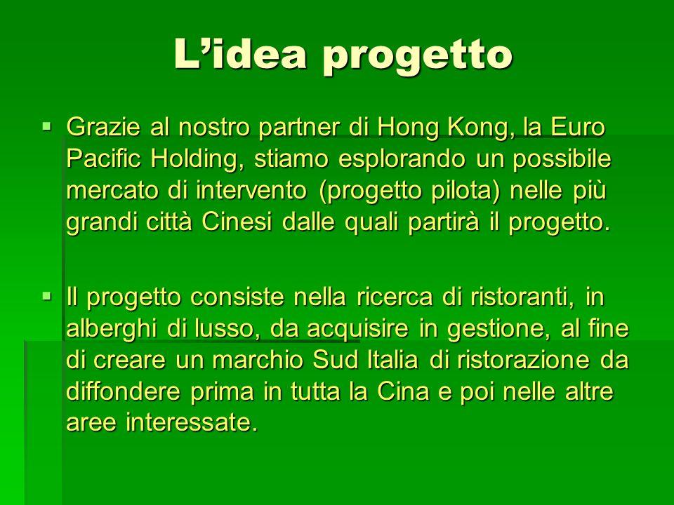 Lidea progetto Grazie al nostro partner di Hong Kong, la Euro Pacific Holding, stiamo esplorando un possibile mercato di intervento (progetto pilota) nelle più grandi città Cinesi dalle quali partirà il progetto.