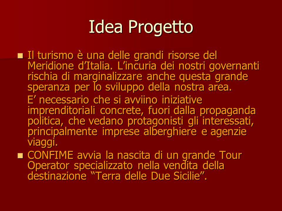 Idea Progetto Il turismo è una delle grandi risorse del Meridione dItalia.