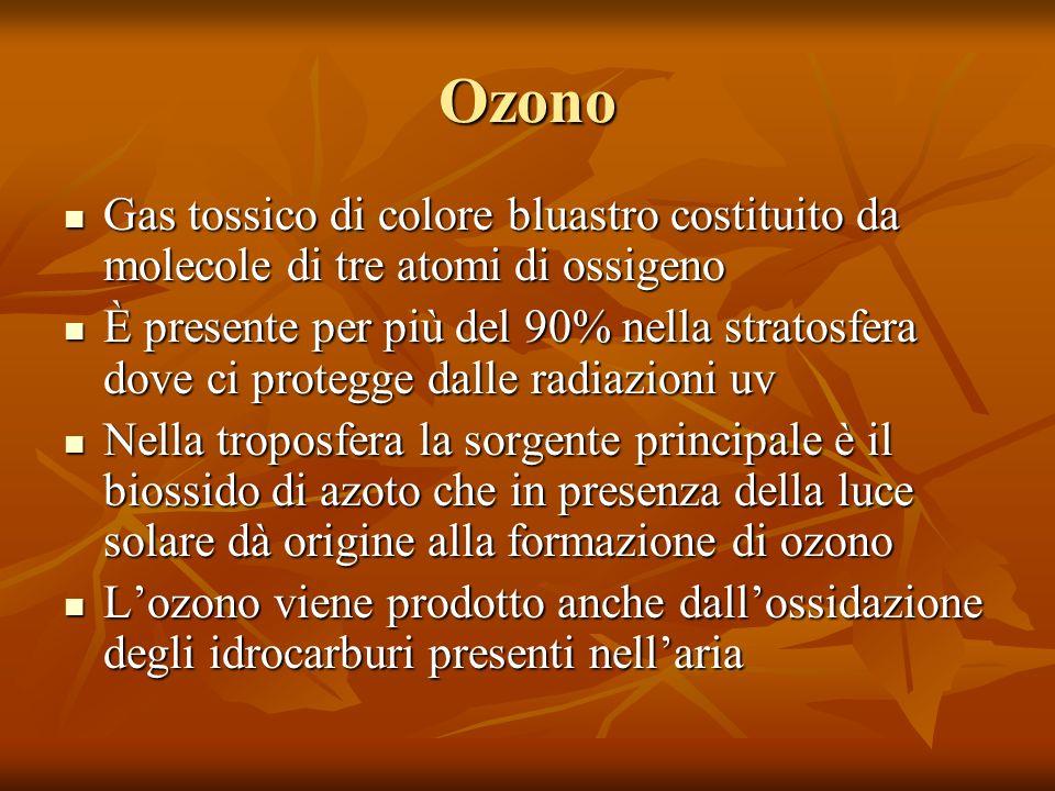 Ozono Gas tossico di colore bluastro costituito da molecole di tre atomi di ossigeno Gas tossico di colore bluastro costituito da molecole di tre atom