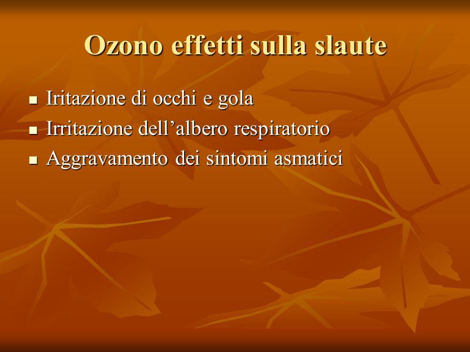 Ozono effetti sulla slaute Iritazione di occhi e gola Iritazione di occhi e gola Irritazione dellalbero respiratorio Irritazione dellalbero respirator