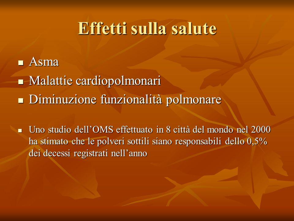 Effetti sulla salute Asma Asma Malattie cardiopolmonari Malattie cardiopolmonari Diminuzione funzionalità polmonare Diminuzione funzionalità polmonare