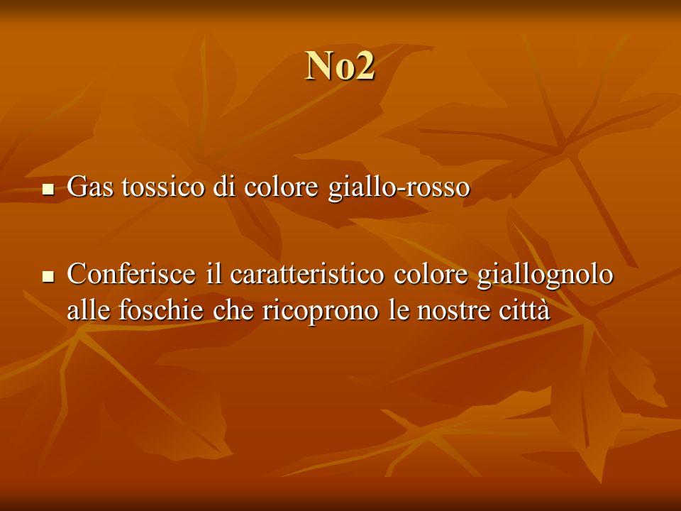 No2 Gas tossico di colore giallo-rosso Gas tossico di colore giallo-rosso Conferisce il caratteristico colore giallognolo alle foschie che ricoprono l
