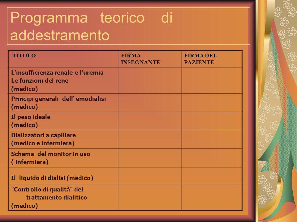 Programma teorico di addestramento TITOLOFIRMA INSEGNANTE FIRMA DEL PAZIENTE L'insufficienza renale e l'uremia Le funzioni del rene (medico) Principi