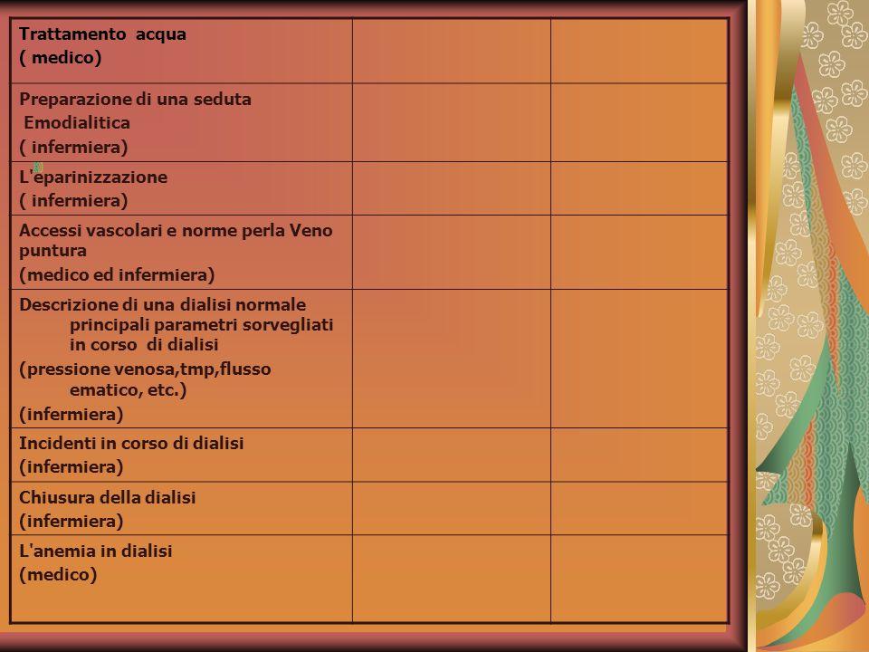 Trattamento acqua ( medico) Preparazione di una seduta Emodialitica ( infermiera) L'eparinizzazione ( infermiera) Accessi vascolari e norme perla Veno