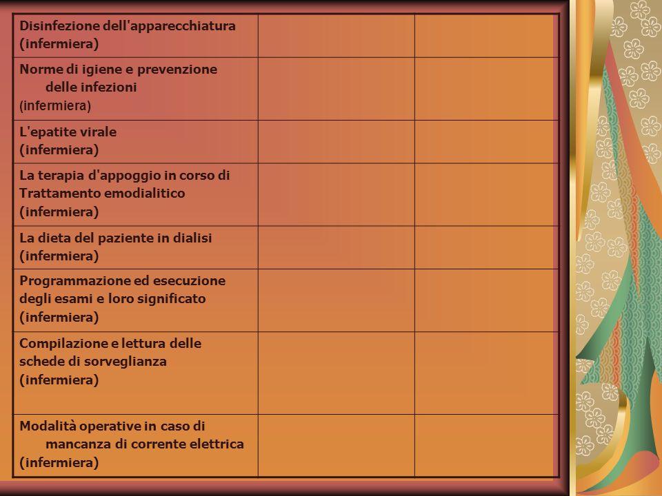 Disinfezione dell'apparecchiatura (infermiera) Norme di igiene e prevenzione delle infezioni (infermiera) L'epatite virale (infermiera) La terapia d'a