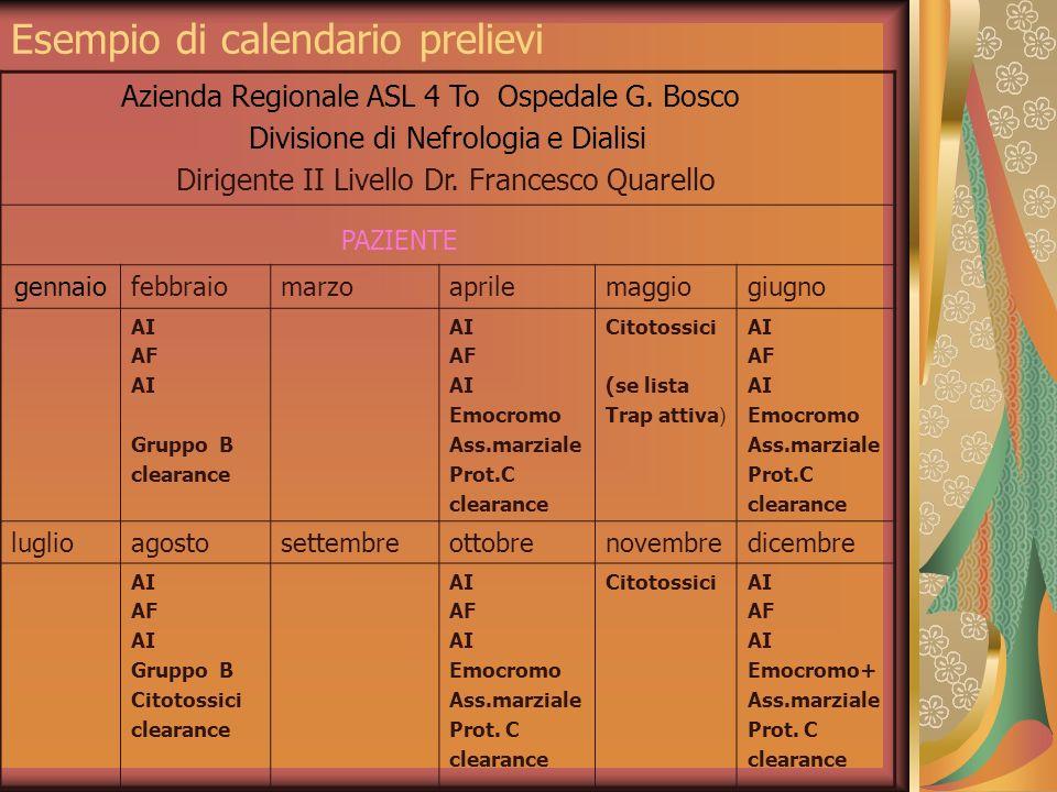Esempio di calendario prelievi Azienda Regionale ASL 4 To Ospedale G. Bosco Divisione di Nefrologia e Dialisi Dirigente II Livello Dr. Francesco Quare