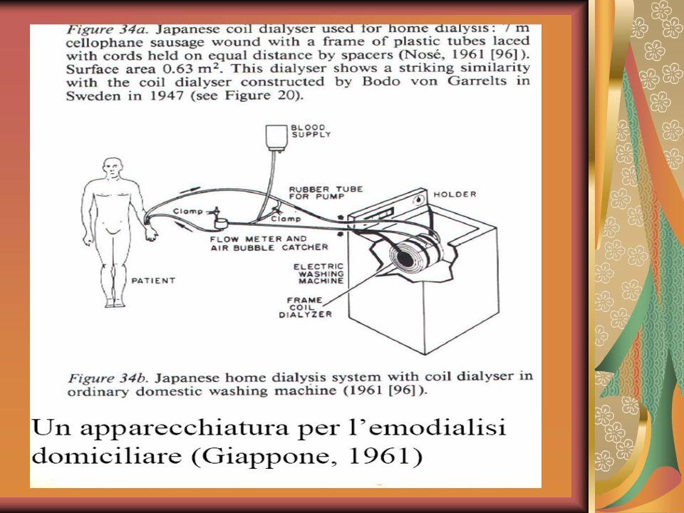 Nel 1980 il Centro Dialisi dellospedale G.